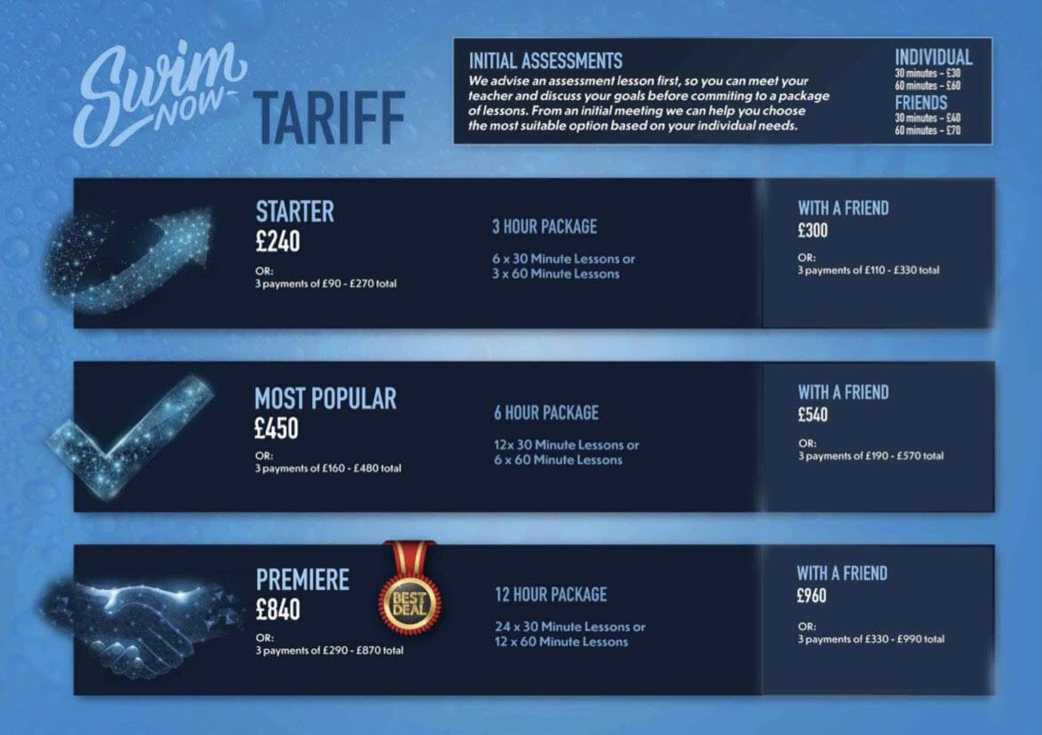 Price Graphic